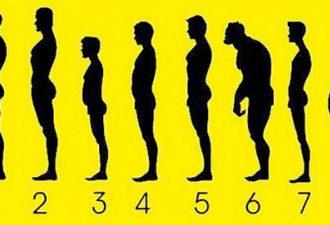 Выберите типаж вашего мужчины и узнайте о себе больше