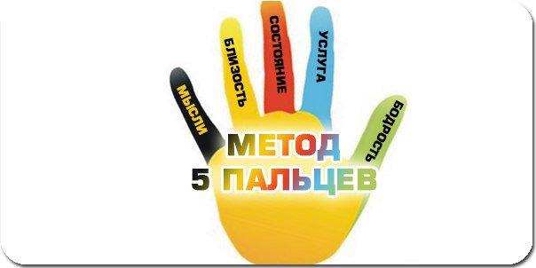 Метод пяти пальцев
