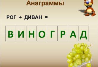 Что такое анаграмма?