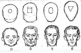 Что о вас может сказать ваше лицо - физиогномика
