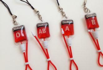 Как определить характер по группе крови человека. Невероятно интересно!