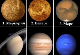 Тест: Какая планета вас притягивает? Откройте свой потенциал и жизненное послание