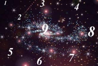 Какое число приносит вам удачу: определяем с помощью нумерологии