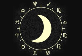 Лунный календарь по Знакам Зодиака на январь 2019 года